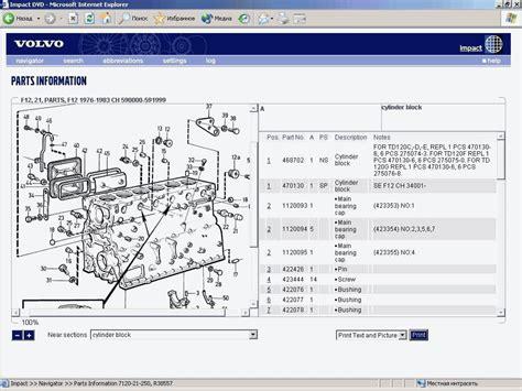 automotive repair manual 2003 volvo s40 spare parts catalogs volvo impact 2012