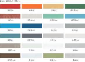 coating color of distribution box ral standard color