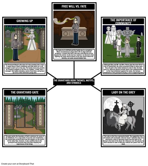 themes motifs and symbols meaning the graveyard book themes motifs and symbols