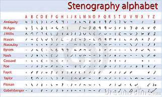 Ceremony Cards Shorthand Stenography Alphabet Royalty Free Stock Photo Image 15266215