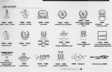 china backstamps information and pictures lenox images