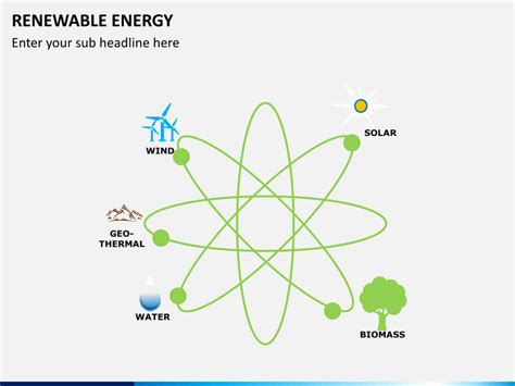 Renewable Energy Powerpoint Template Sketchbubble Green Energy Powerpoint Template
