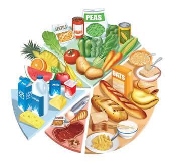 carbohydrates kidshealth org my plate livebinder