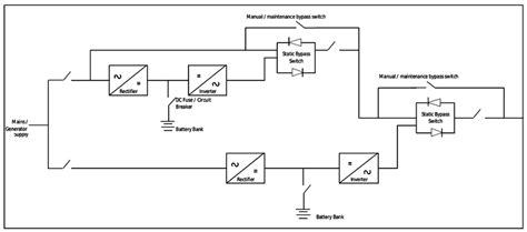 ups bypass wiring diagram gallery diagram sle and