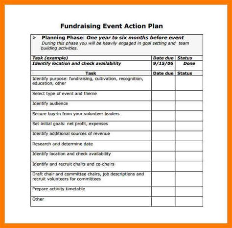 fundraising strategic plan template 28 images matching