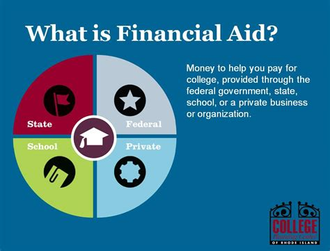 Colorado State Financial Aid Office by Financial Aid Wausau West Counseling Department