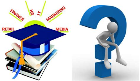 2 Year Fast Track Mba Programs Gmu by Which Mba Specialization Suits You The Most Insideiim