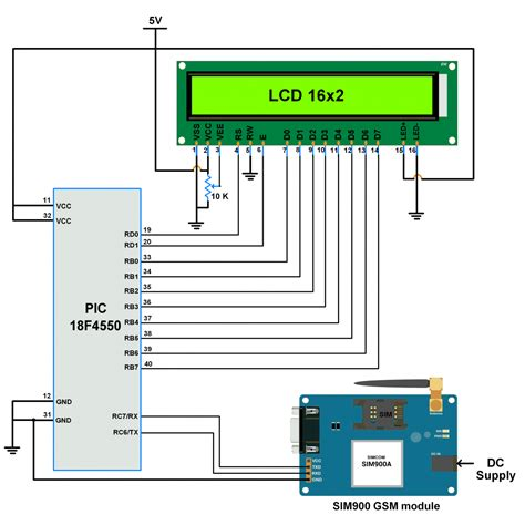 flowchart for lcd interfacing with microcontroller gsm module interfacing with pic18f4550 electronicwings