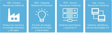 la cuarta revolucin industrial integral iot experts integral iot experts la cuarta revoluci 243 n industrial