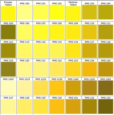 shades of yellow paint behr color chart images chart exle ideas