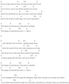 taylor swift come back be here piano chords 1000 images about taylor swift on pinterest taylor