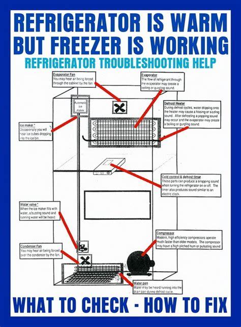 kenmore freezer wiring diagram kelvinator freezer wiring