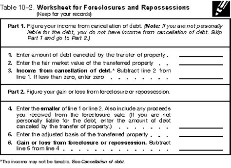 Irs Section 1250 Property by Section 1231 Assets Vs 1245 Assets