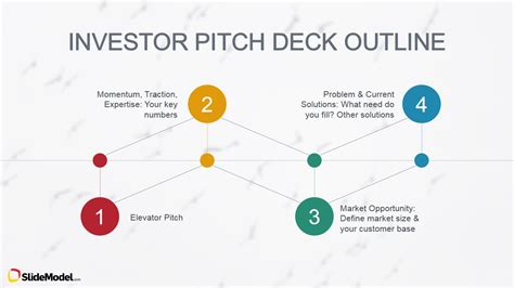 pitch template powerpoint 4 steps of investors pitch path slidemodel