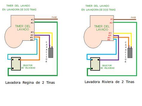que funcion hace el capacitor en una lavadora que funcion hace el capacitor en una lavadora 28 images no sirve el motor de mi lavadora
