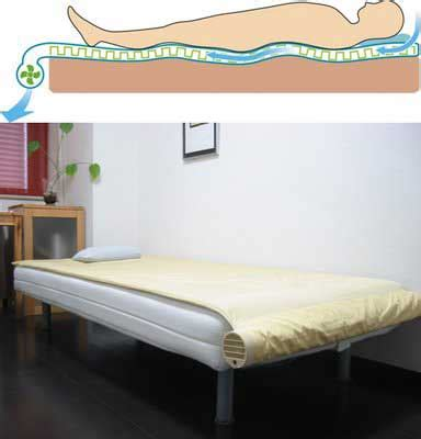 Cooling Beds by Tricks To Keep Your House Cool This Summer Freshome