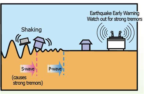 earthquake early warning system earthquake warning