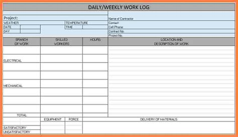 daily project status report template 9 construction project progress report template