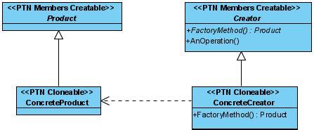 factory pattern video tutorial factory method pattern tutorial