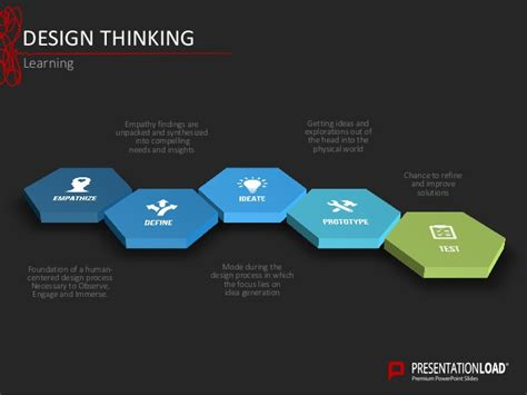 design thinking app design thinking