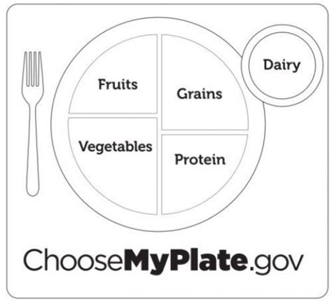 free coloring pages of choose my plate