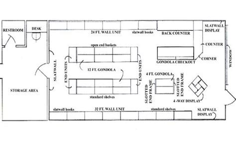 Clothing Store Floor Plan Layout | clothing boutique floor plan clothing boutique floor