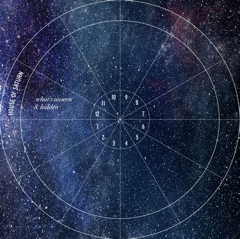 12th house astrology beyond the horoscope twelfth house astrology hub