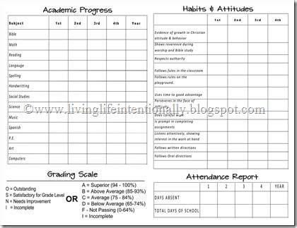 3rd grade report card template free homeschool report cards homeschooling education