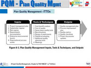 Project Management Plan Template Pmbok by Project Quality Management Pmi Pmbok Knowledge Area