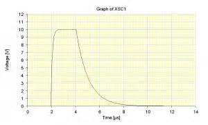 un capacitor un resistor y una bateria estan conectados en serie curso b 225 sico de electr 243 nica capacitor