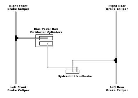hydraulic handbrake diagram motamec rally brake hose setup hydraulic handbrake