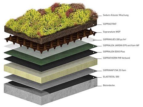 tetto a giardino tetto espertocasaclima