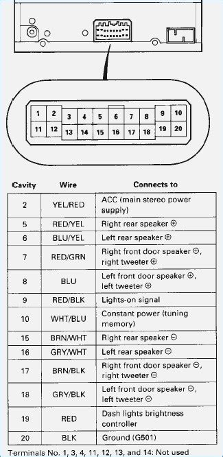 1989 honda civic radio wiring diagram wiring diagram