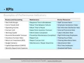 key performance areas template key performance indicators