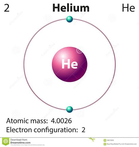 electron dot diagram for helium diagram representation of the element helium stock vector