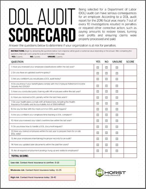 audit score card template score card template audit scorecard pictures inspirational