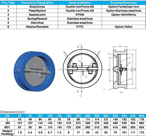 swing check valve dimensions din en high quality dn50 dn600 cast iron swing check valve