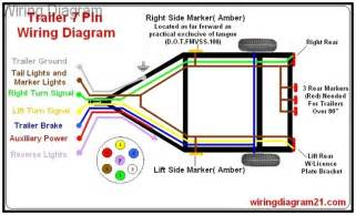 wire diagram for rv 7 pin trailer wiring diagram with brakes modernplanters org