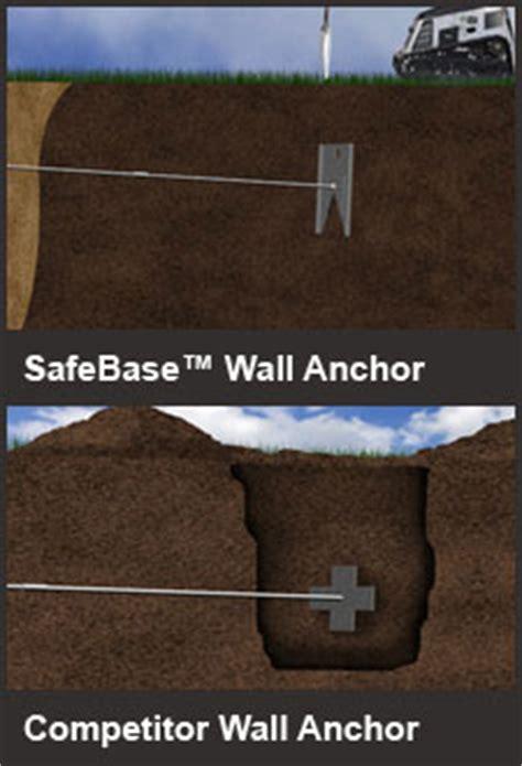 basement wall anchor plates bowed basement walls bowed wall repair bowed walls