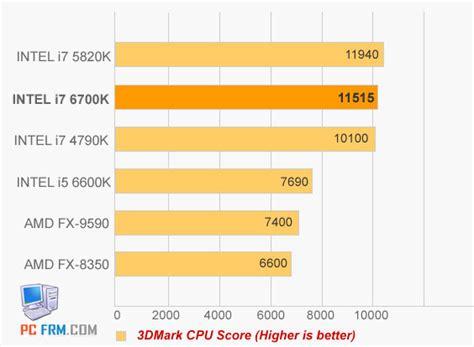 fx 9590 bench fx 9590 vs i7 4790k benchmarks to estimate
