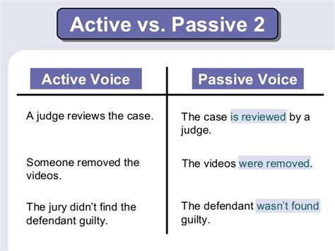 business letter passive voice or active voice 1000 active passive sentences worksheets releaseboard
