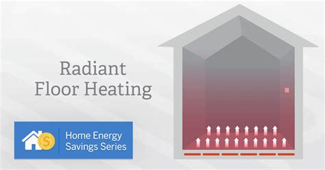 Radiant Floor Heating Design by Radiant Floor Heating Systems Floors Doors Interior