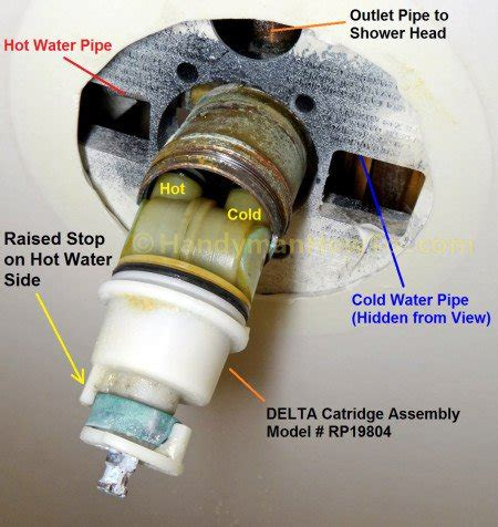 Delta Faucet Valve Repair How To Remove A Leaky Shower Valve Cartridge