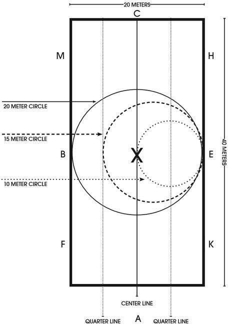 dressage arena diagram dressage clinics creekside equicenter