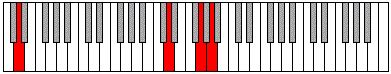 chord variations  complex chords