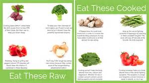 clean eating 101 for faster and healthier weight loss