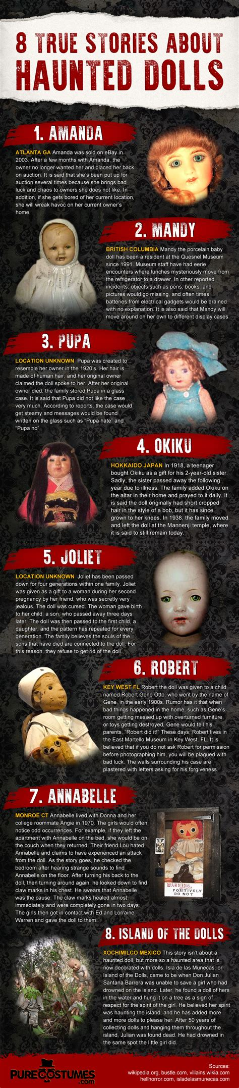 haunted doll in 8 true stories about haunted dolls costumes