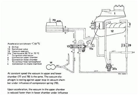 valve vacuum diagram sel egr valve location on engine get free image about