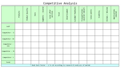 competitive analysis template template sle