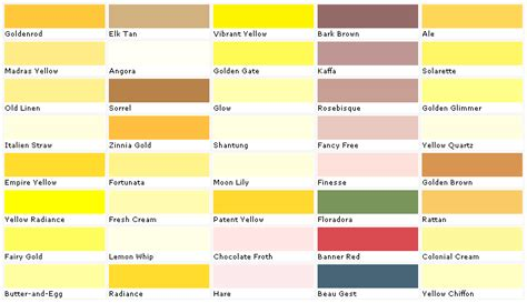 shades of yellow paint exceptional yellow paint colors color chart arafen